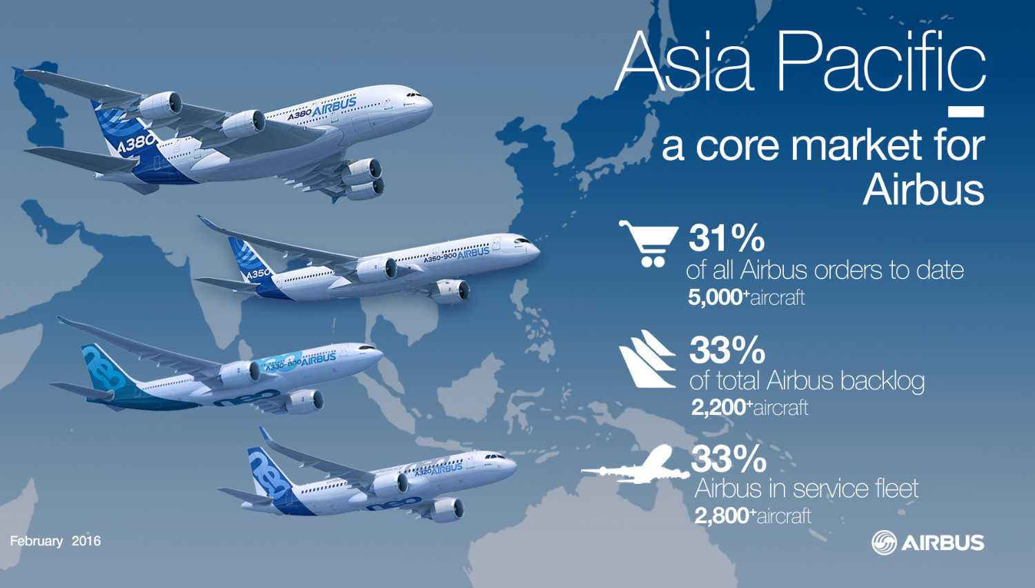 air bus infography with asia pacific aviation data